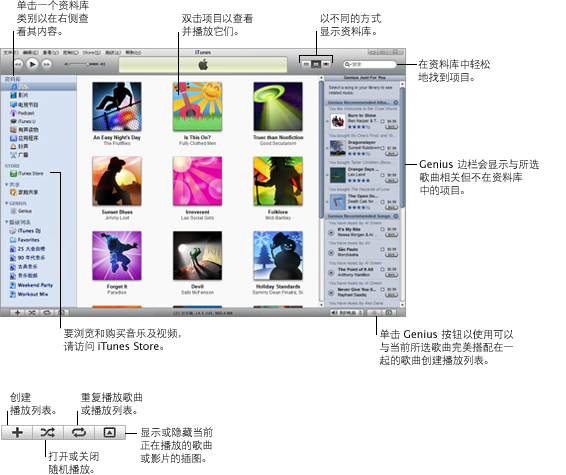 iTunes overview.9 iTunes 音乐播放器概述