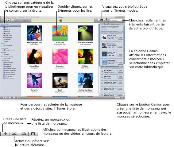 iTunes overview.9 Vue densemble du jukebox iTunes