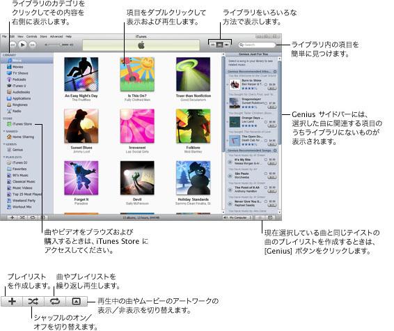 iTunes overview.9 iTunes ジュークボックスの概要