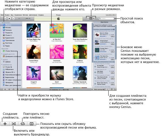 iTunes overview.9 Обзор музыкального автомата iTunes