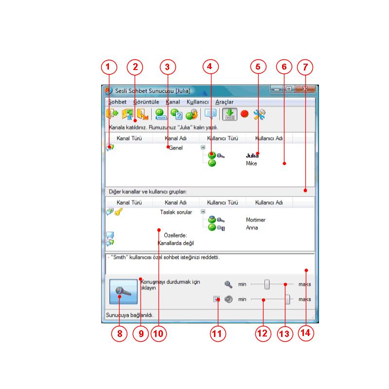 Radmin vcmainwndparts Kullanıcı arayüzü