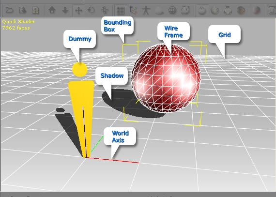 3dXchange ui 3d viewer Indicators