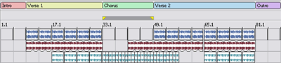 Acid Pro timelinesections Using Sections