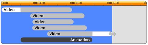 Avid Studio image004 Anatomie d'un modèle