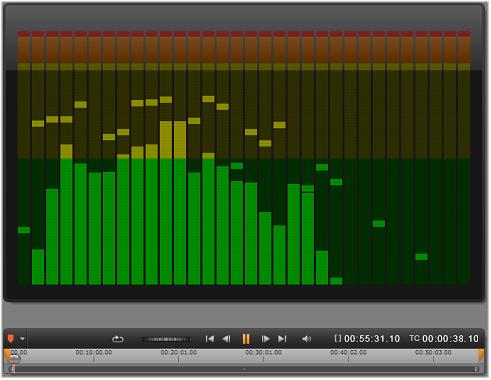 Avid Studio image005 Редактор аудио