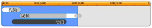 Avid Studio image006 模板构成
