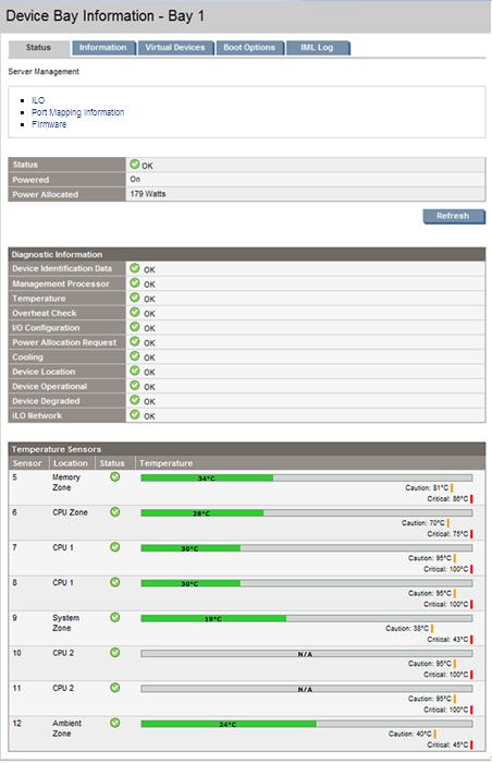 HP BladeSystem 117306 Device Bay Status tab