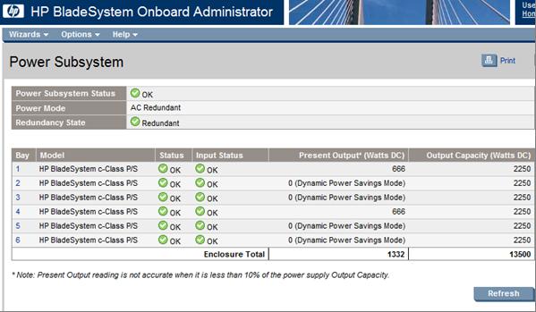 HP BladeSystem 146818 Power Subsystem screen