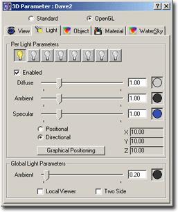 ChaosPro 3d opengl light 3D Parameter Window   Light