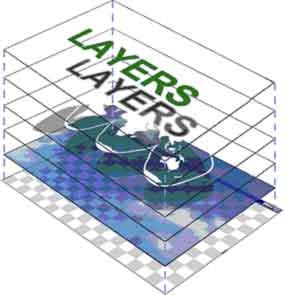 ChaosPro layers Basics