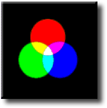 ChaosPro monitor rgb RGB Color Model