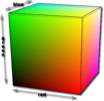 ChaosPro rgb RGB Color Model