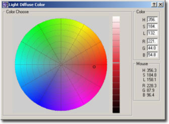 ChaosPro selcolor 3D Parameter Window   Material