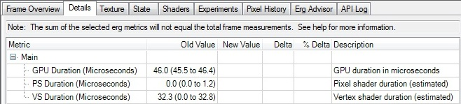 Intel Graphics Performance Analyzers fa details Details Tab