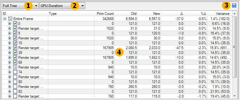 Intel Graphics Performance Analyzers fa scene overview Scene Overview Panel