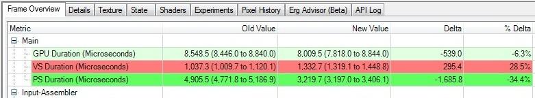 Intel Graphics Performance Analyzers fa view show metrics range enabled View Menu