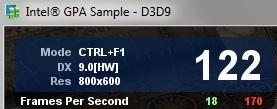 Intel Graphics Performance Analyzers hud summary Summary Field