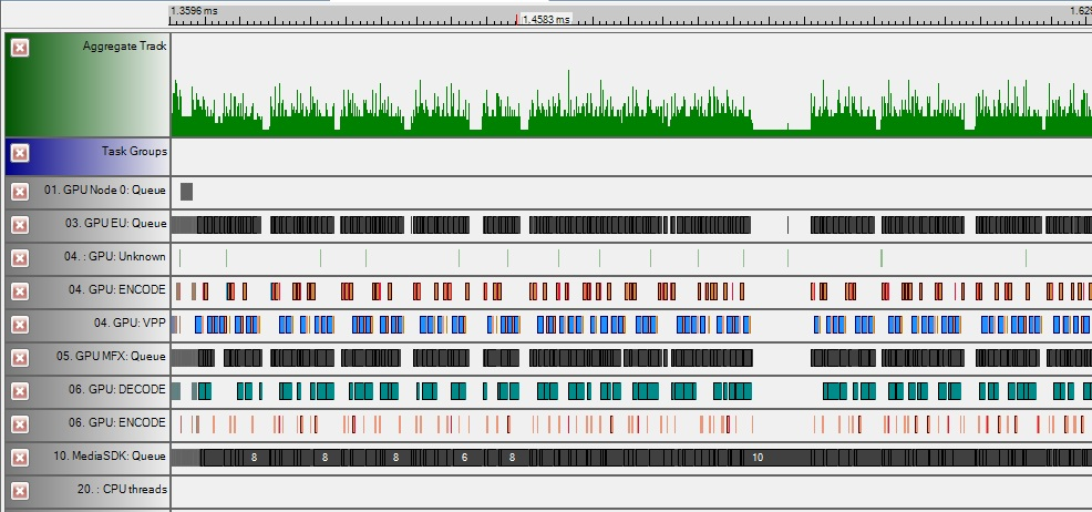 Intel Graphics Performance Analyzers pa mpa trace view Layout of the Media Performance Trace Capture File
