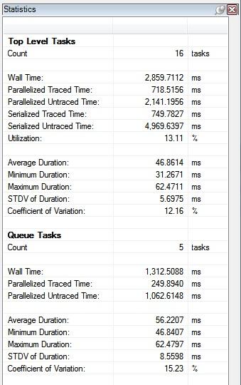 Intel Graphics Performance Analyzers pa statistics Statistics