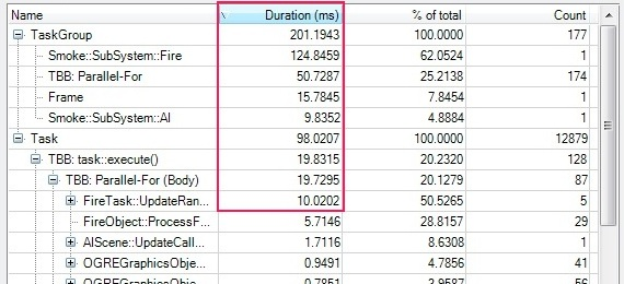 Intel Graphics Performance Analyzers pa summary duration I See Lots of Traced Data – Where Is the Majority of Time Being Spent?
