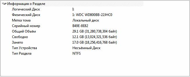 Hard Disc Sentinel img 11 logdrive Логический диск