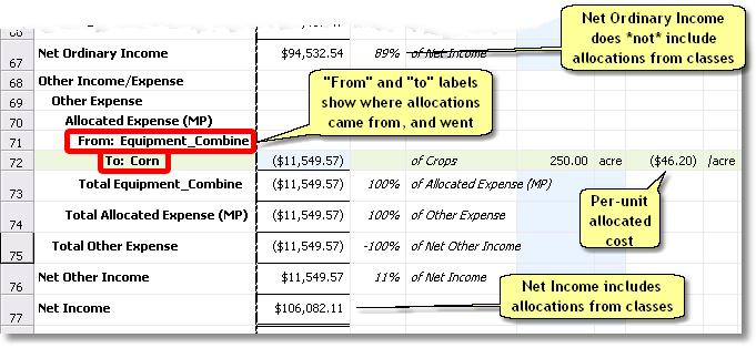 ManagePLUS for QuickBooks refrepprofanalcropscornwithallocbottom2 Profit Analysis report