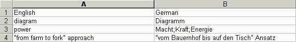 MemoQ csv excel table Term bases (CSV)