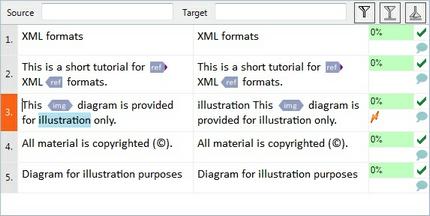 MemoQ translation grid.zoom75 Navigate the translation editor