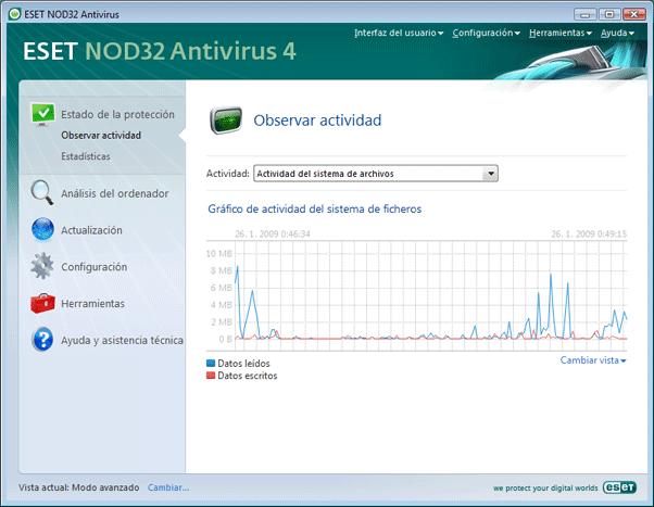 Nod32 ea page activity Observar actividad