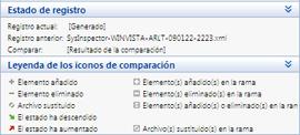 Nod32 sinsp comp bar Comparar