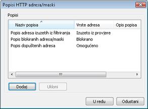 Nod32 ea config epfw new url set Stvaranje novog popisa