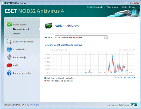 Nod32 ea page activity Nadzor aktivnosti