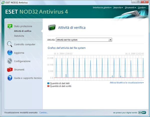 Nod32 ea page activity Osservazione attività