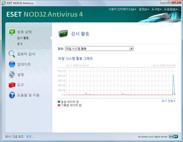 Nod32 ea page activity 감시 활동
