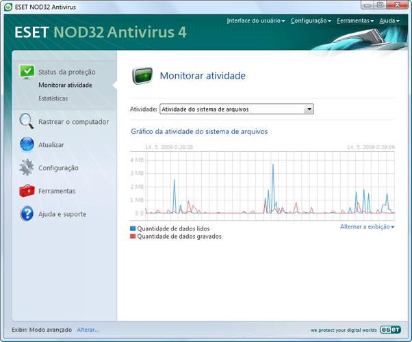 Nod32 ea page activity Monitorar atividade