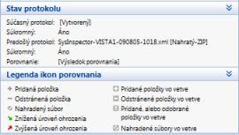 Nod32 sinsp comp bar Porovnanie
