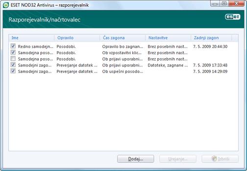 Nod32 ea scheduler window Razporejevalnik – novo okno