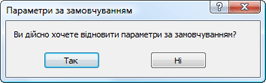 Nod32 ea default1 Параметри за замовчуванням 1