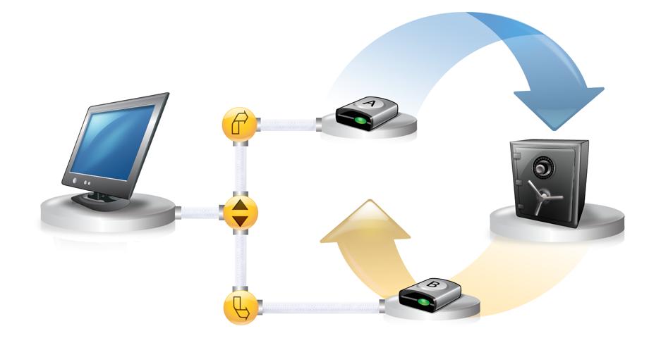 Norton Ghost offsiteexternaldrives a About using external drives as your Offsite Copy destination