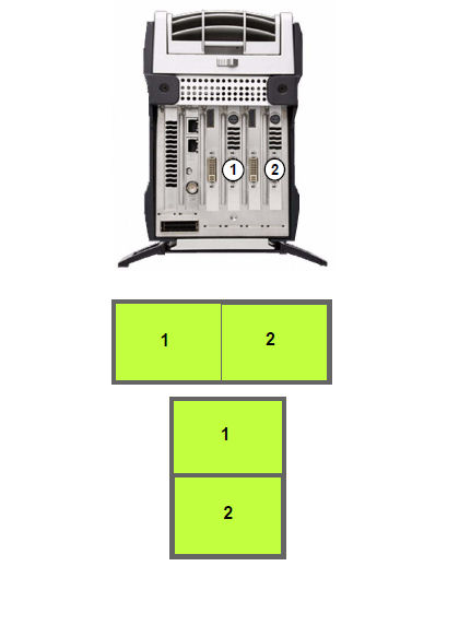 NVIDIA 2 display 2 Display Connections