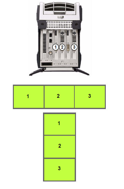 NVIDIA 3 display 3 Display Connections