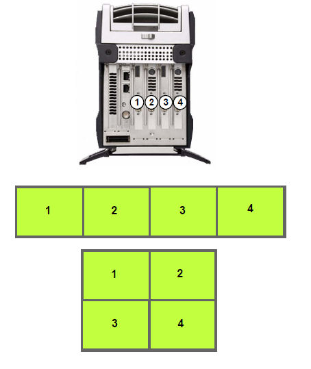 NVIDIA 4 display 4 Display Connections