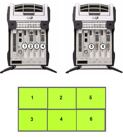 NVIDIA 6 display 6 Display Connections
