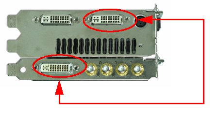 NVIDIA dvi connection SDI Connections   NVIDIA Quadro FX 4500/5500 SDI
