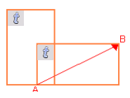 Omnipage zone plus1 Definição manual de zonas
