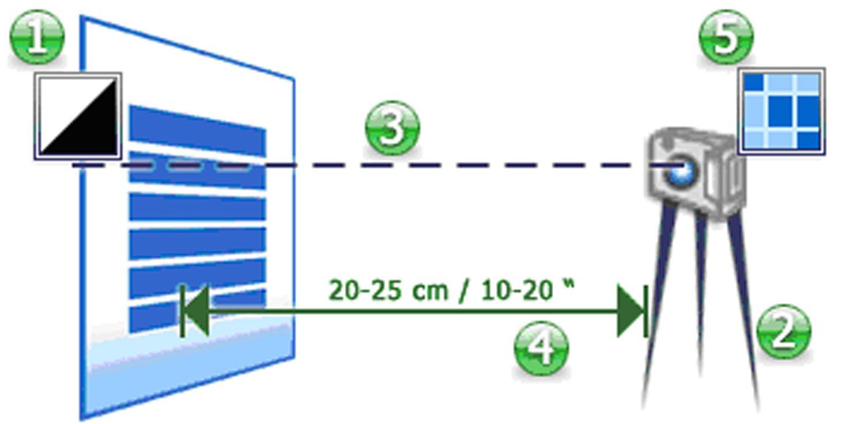Omnipage textcapture digicam Dijital kamera dosyalarını yükleme