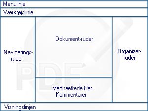 PDF Converter eng overview Om programvinduet