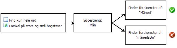 PDF Converter eng search diagram2 Valg af søgeindstillinger
