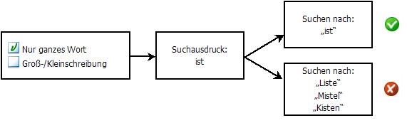 PDF Converter eng search diagram1 Suchoptionen auswählen