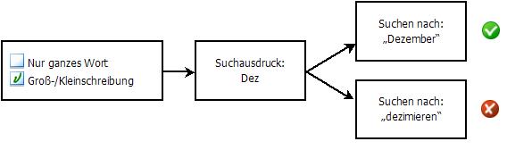 PDF Converter eng search diagram2 Suchoptionen auswählen